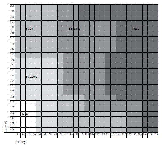 abac Aeron taille poids
